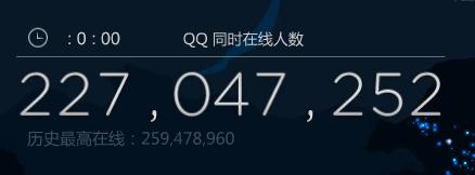 QQ同时在线人数