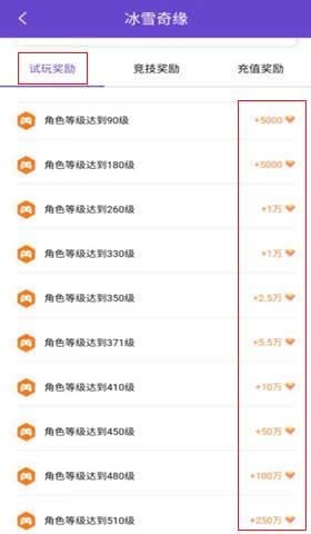 手机赚钱软件!打游戏赚钱微信红包秒提现